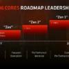 【AMDの話題】zen2はryzen3000シリーズから発売かも